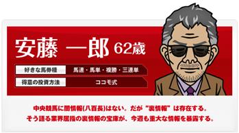 競馬王情報筋 安藤一郎