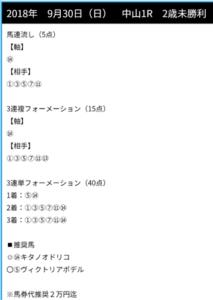 2018/9/30(日)に提供された無料の競馬予想買い目