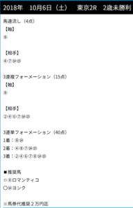 2018/10/6(土)に提供された無料の競馬予想買い目