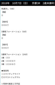 2018/10/7(日)に提供された無料の競馬予想買い目