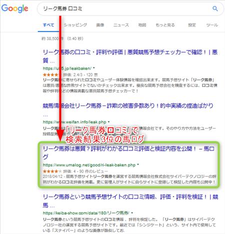 「リーク馬券 口コミ」と検索すると3位に表示されるサイト