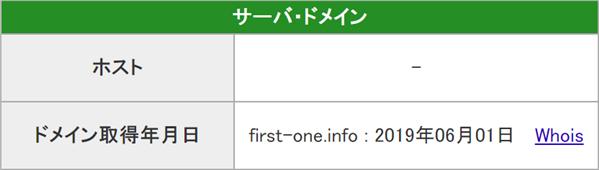 ファースト(First) ドメイン情報4