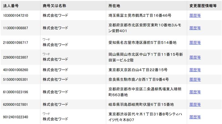 法人番号公表サイト 株式会社ワード検索結果