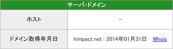 必中インパクト(必中IMPACT) IPアドレス2