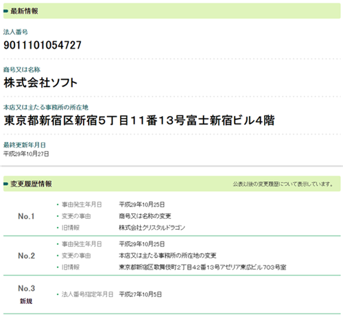 株式会社ソフト 登記情報