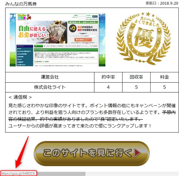 みんなの万馬券 口コミ評価サイトの短縮URL