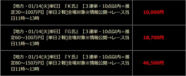 ハイブリッド K氏・G氏・Y氏(地方競馬予想情報)