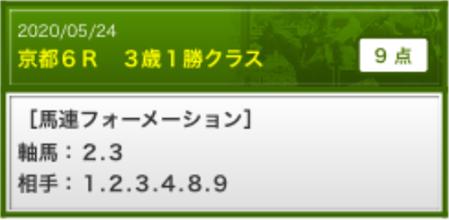 競馬トップチーム 無料予想 2020年5月24日京都6R 買い目
