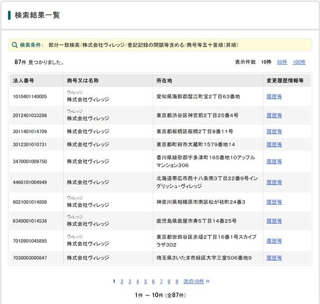 ホライズン 法人登記情報(会社名検索)