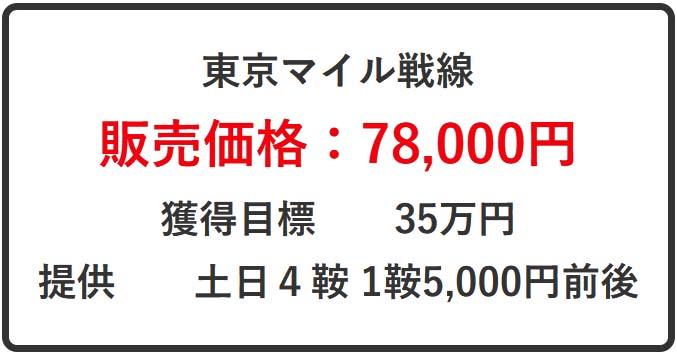 めざまし万馬券東京マイル戦線価格